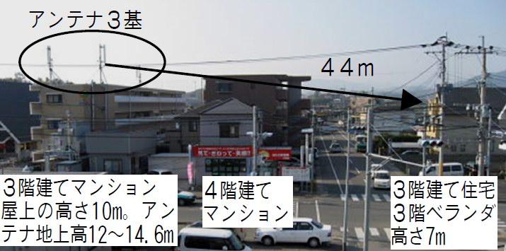 延岡市大貫町KDDI基地局と周辺の住宅